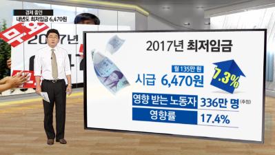 tang-luong-2017-han-quoc2