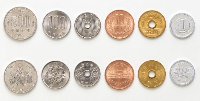 Mặt trước và mặt sau của 6 đồng tiền xu Hàn Quốc