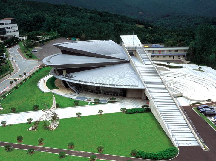 Học bổng trường đại học Kyonggi