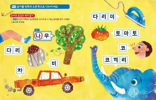 các bước học tiếng Hàn hiệu quả