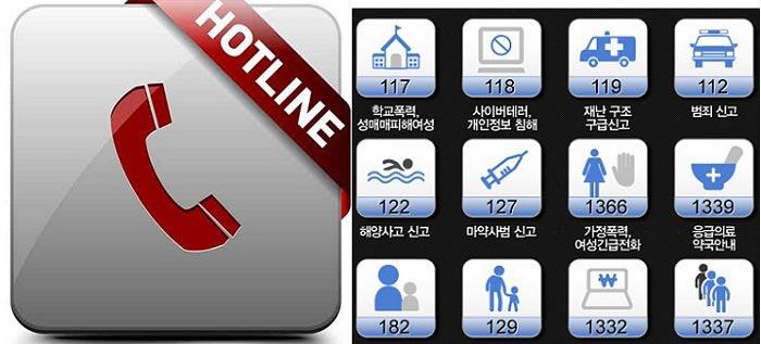 Các số điện thoại khẩn cấp ở hàn quốc