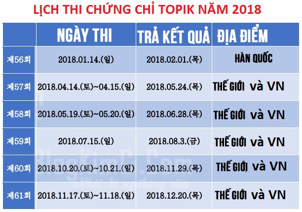Bảng thông báo lịch thi chứng chỉ tiếng Hàn Topik