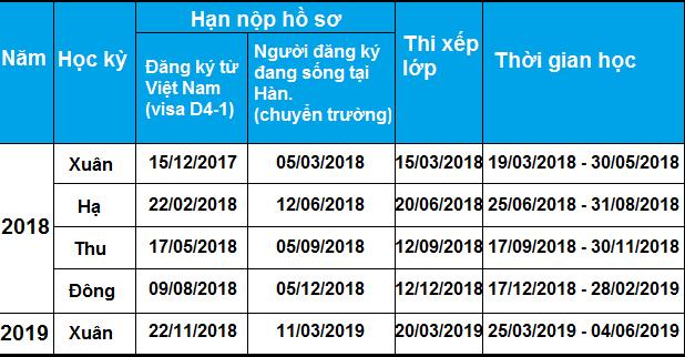 Lịch đăng ký và học tiếng Hàn tại đại học Dongguk