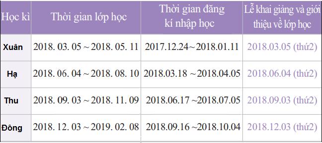 Thời gian khóa học tiếng Hàn ở trường đại học Dong-A