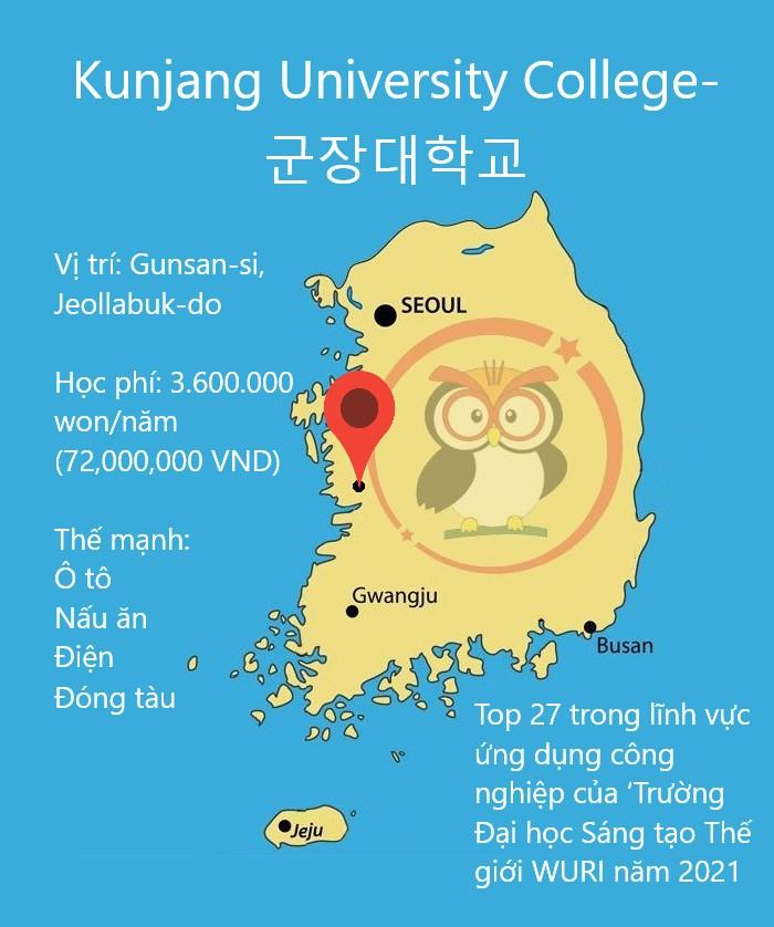 đại học Kunjang: vị trí, học phí, thế mạnh
