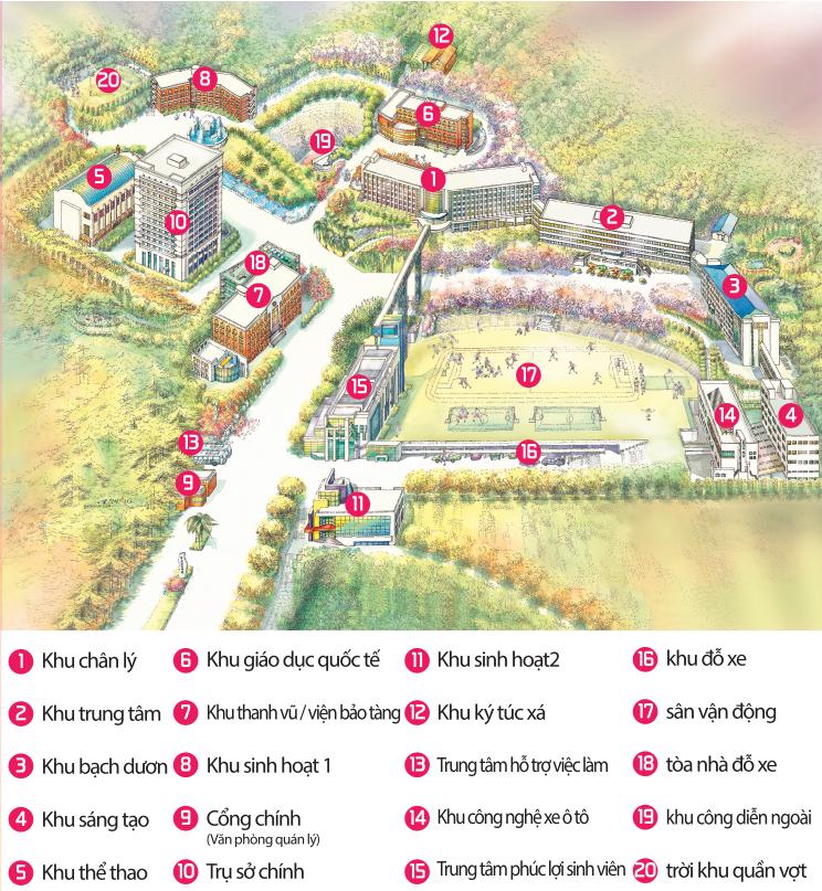 Bố trí trong khuôn viên của trường khoa học và công nghệ Busan