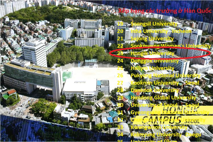 Toàn cảnh khuôn viên Đại học Hongik - Trường Hongik xếp thứ hạng 23 ở Hàn Quốc