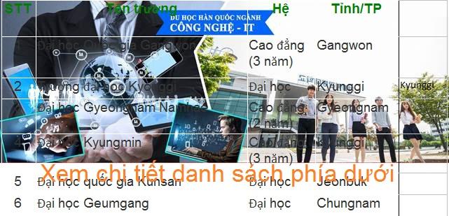Xem các trường đại học ở Hàn Quốc đào tạo về CNTT phía dưới