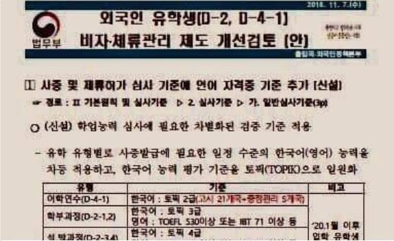 ảnh bản Gốc Dự luật mới Du học Hàn Quốc năm 2019