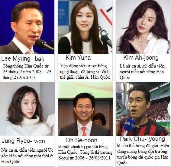 Các cựu sinh viên nổi tiếng của trường đại học Korea