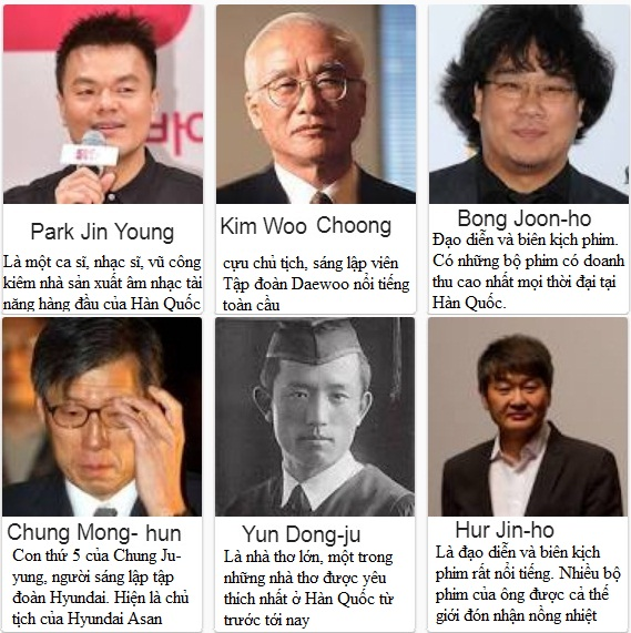 Những sinh viên nổi tiếng của trường đại học Yonsei