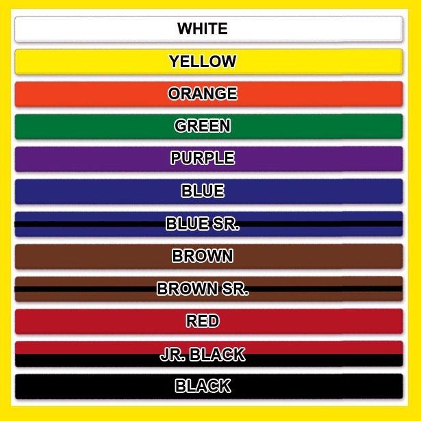 Màu sắc tương ứng với cấp bậc các đai trong Taekwondo