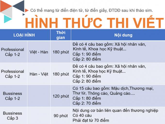 Thời gian và nội dung thi chứng chỉ phiên dịch tiếng Hàn ITT kỳ 42