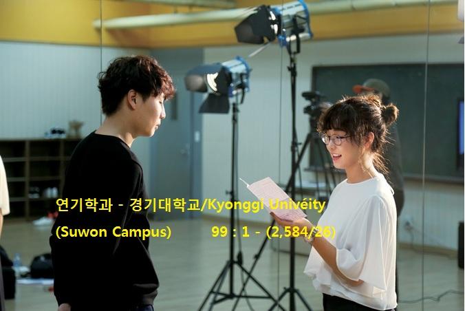 Sinh viên đang học ngành học HOT nhất ở trường Kyonggi tại Suwon Hàn Quốc
